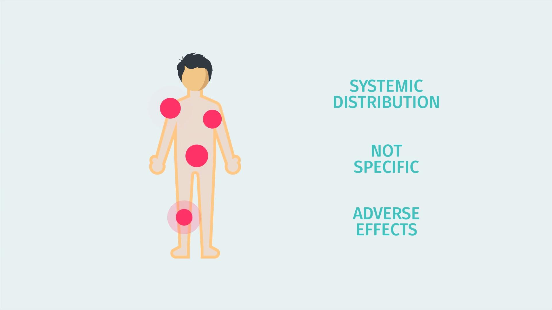 Nanomedicina contra la inflamación crónica